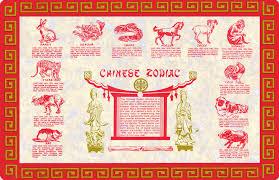 Compatibilidad según la astrología china