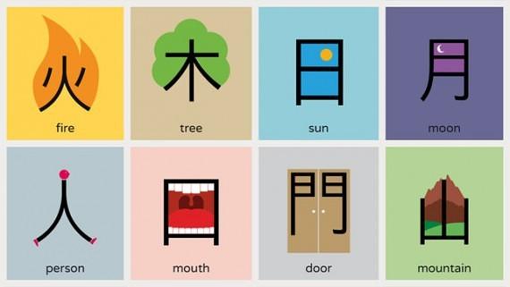 Estudiar chino, el idioma de moda