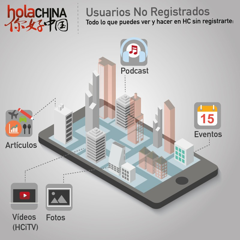usuarios_noregistrados
