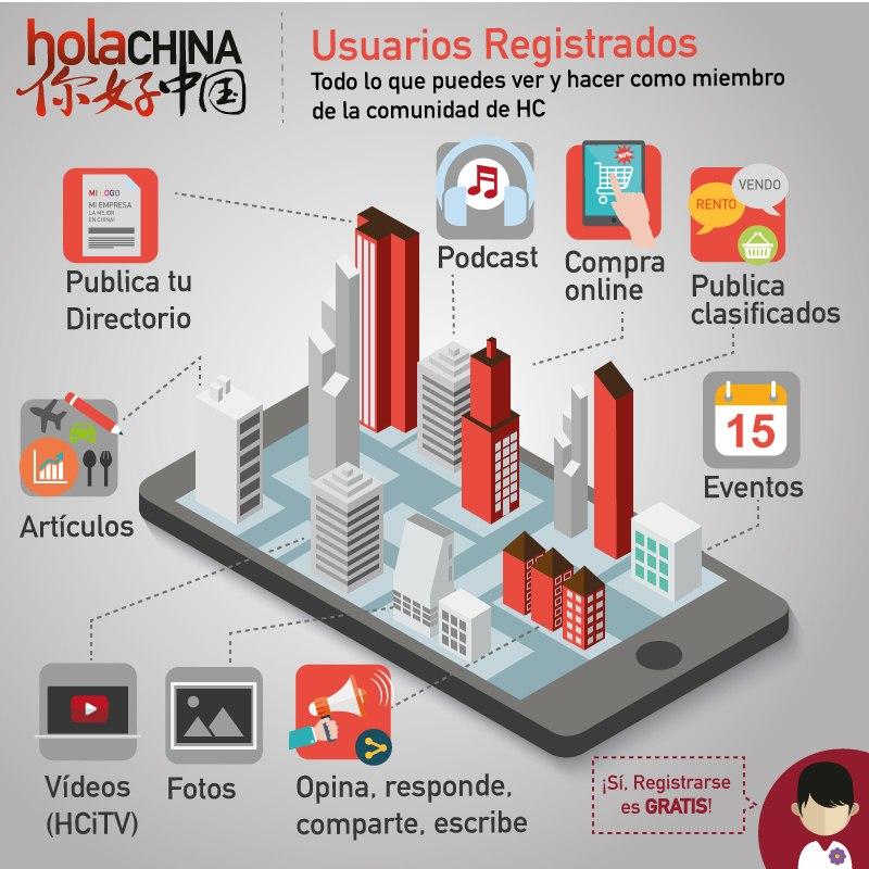 usuarios_registrados